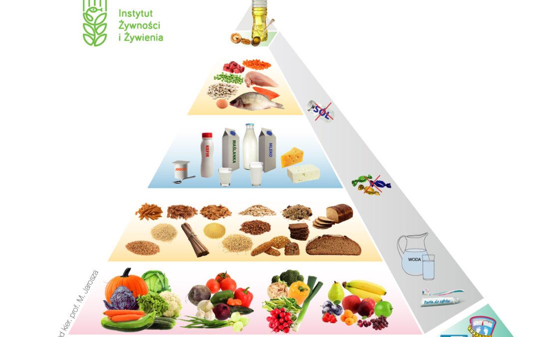 Bądź FIT! Fakty i mity o zdrowej diecie